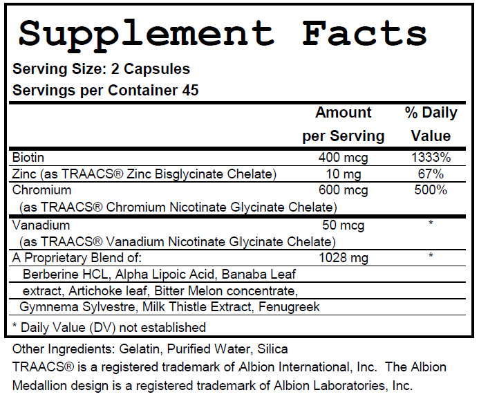 BloodSugarSupport_ingredients